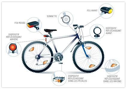 Vélo bien équipé